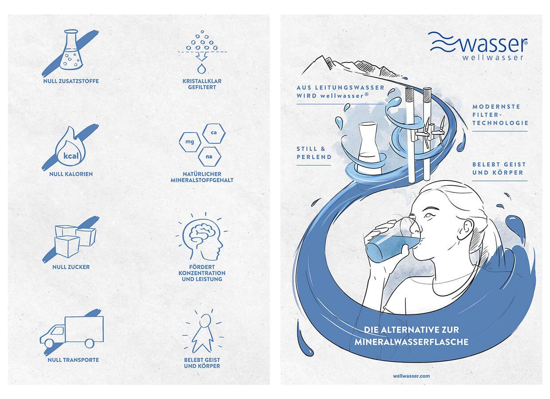 Wellwasser Illustration