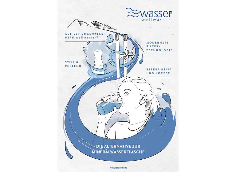 Wellwasser Plakat Buchegger